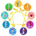 性格测试:九型人格 娛樂 App LOGO-APP試玩