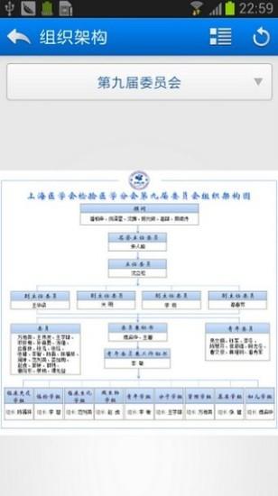 上海市医学会检验医学分会