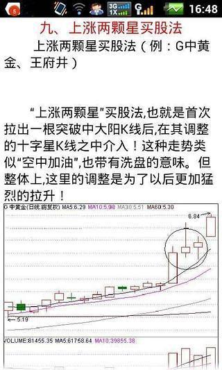 股票买卖技术教程