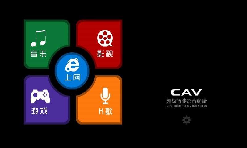 CAV影音