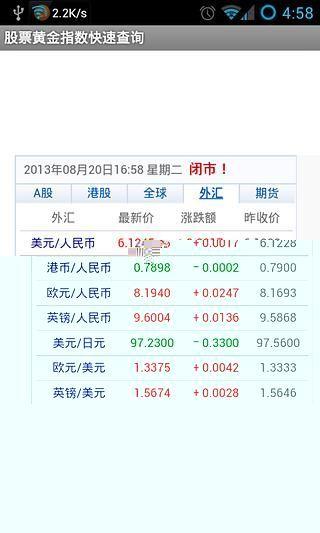 股票黄金指数快速查询
