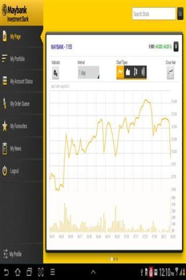 玩新聞App|梅投资银行有限公司免費|APP試玩