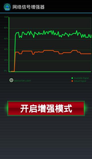 WIFI速度的助推器