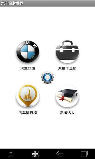 世界汽车品牌