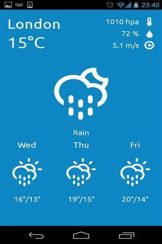 英国伦敦天气预报