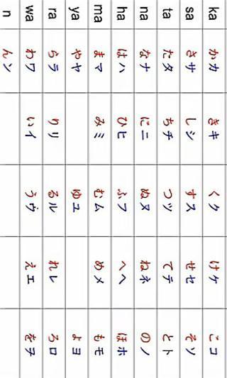 七天学会日语五十音图