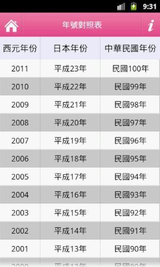 EZ美食日语 含数据包