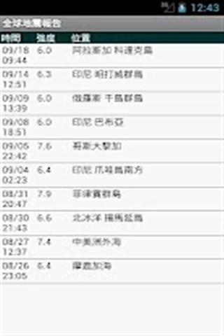 免費下載新聞APP|全球地震报告 app開箱文|APP開箱王