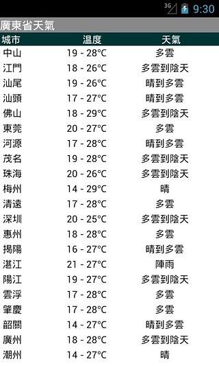 香港七天天气预测