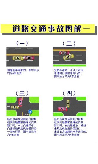 交通事故图解动画版