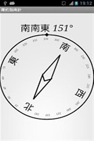 简单的指南针