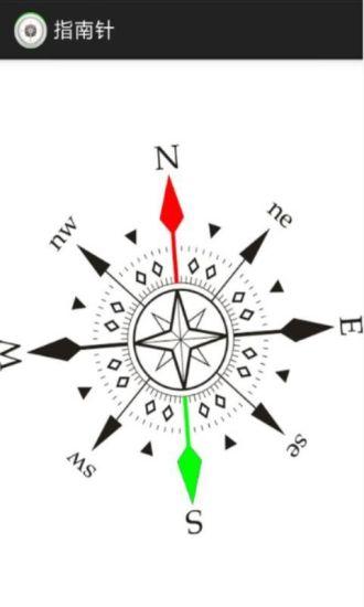 lPCompass