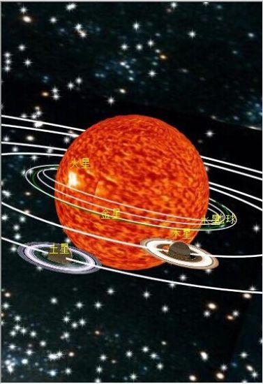 三维太阳系