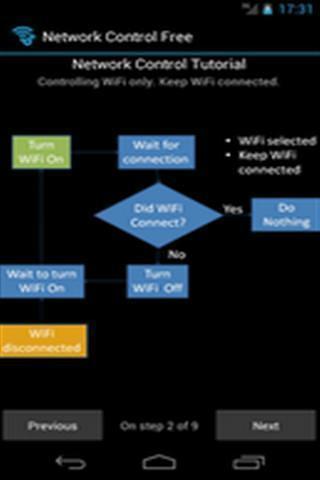 玩社交App|网络控制免費|APP試玩