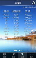 上海空气质量