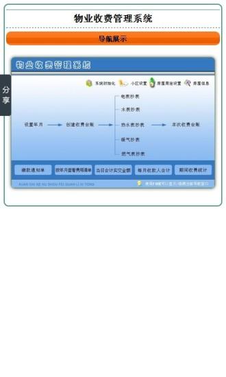 玩商業App 物业收费管理系统免費 APP試玩