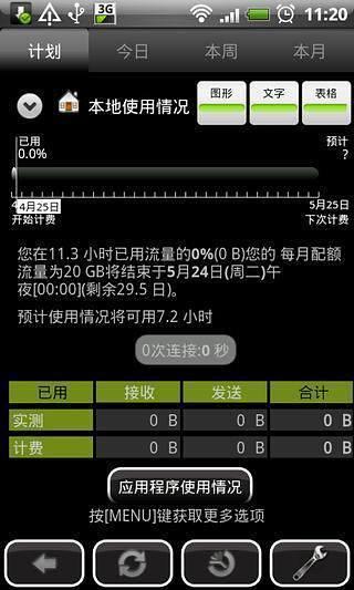 3G看门狗专业版3G Watchdog Pro 【木蚂蚁汉化】