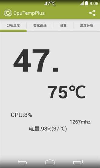 CPU温度检测