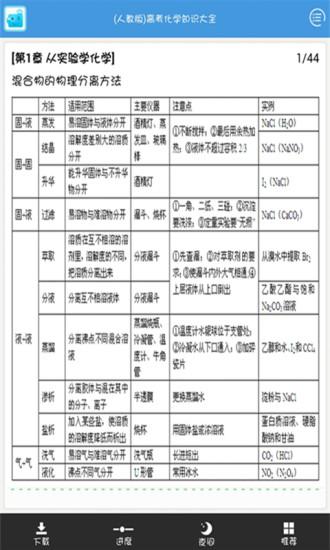 高中人教化学知识手册