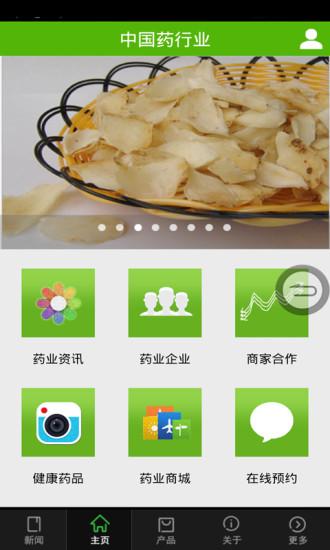 中国药行业