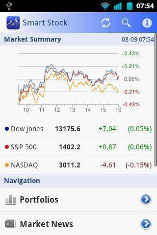 Smart Stock