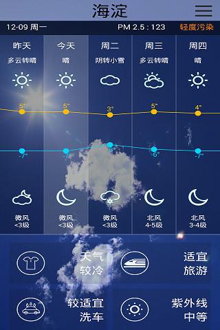 玩工具App|旅游天气免費|APP試玩