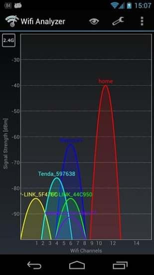 玩免費工具APP 下載Wifi 分析仪 app不用錢 硬是要APP
