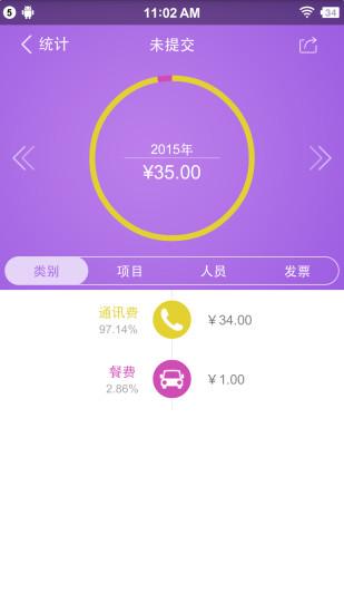 免費下載商業APP|闪电报销 app開箱文|APP開箱王