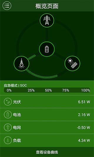 BYD能源监控