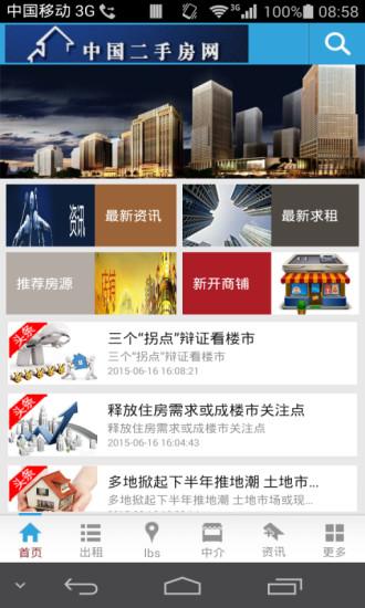 中国二手房网