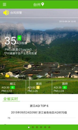 台州环境质量
