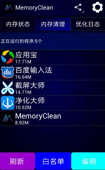 免費下載工具APP|MemoryClean app開箱文|APP開箱王