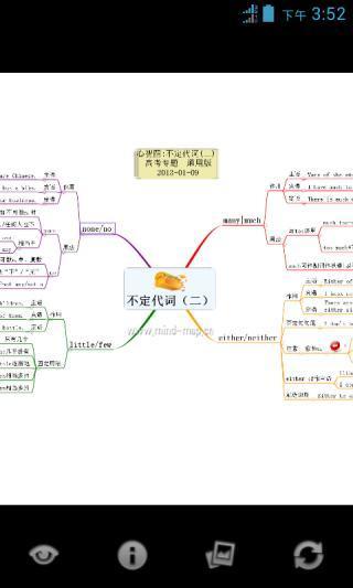 图解高中英语语法