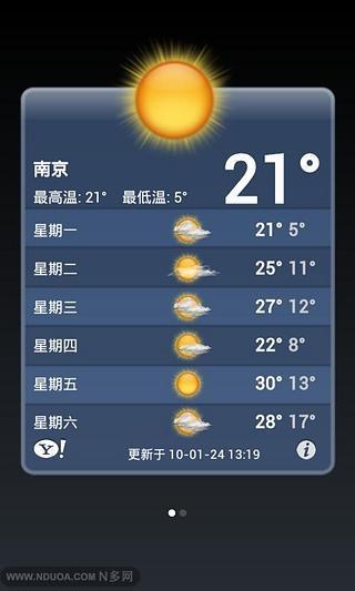 Iphone天气