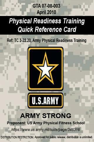 PRT Ref Card