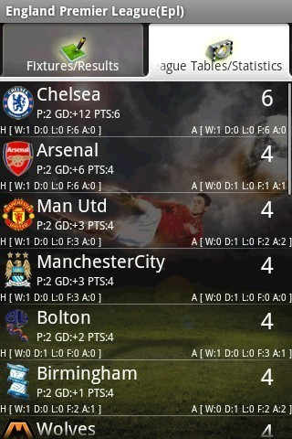 England Premier League Epl