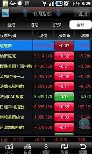 安信国际港股快车