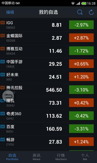自选股 腾讯炒股票软件