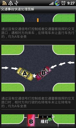 交通事故快速处理图解