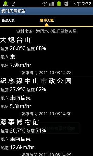 澳门天气报告 Macau Weather