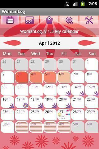 女性生理周期日历