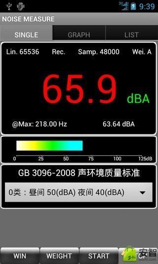 AWA完美噪声测量