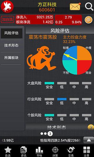 红马甲手机炒股股票软件