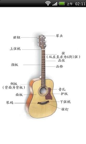 世界大师吉他教程高清视频