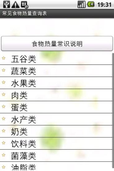 常见食物热量查询表