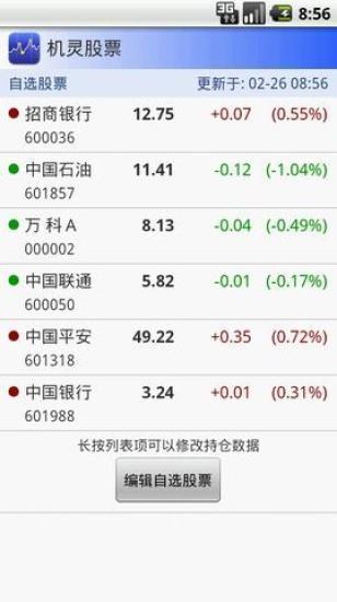 机灵股票(沪深/港股)_安卓版_安卓客户端下载 - 卓乐网