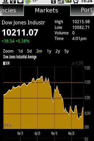 股票提醒 Stock Alert