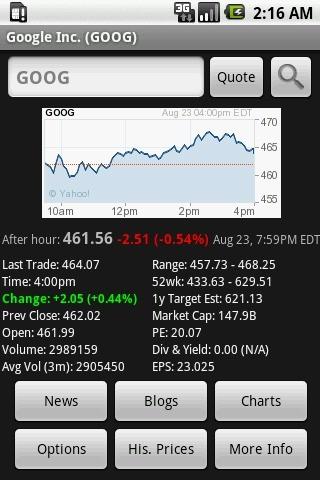 股票报价 Stock Quote