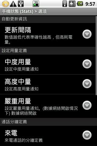 警察廣播電台收聽列表整理- Tsung's Blog