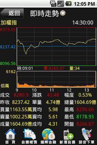 三竹资讯行动股市